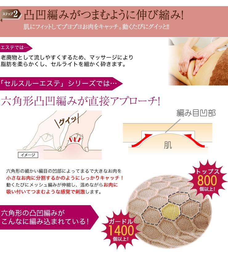 桜香純子の桜香流セルスルーエステ ハイウエストガードル
