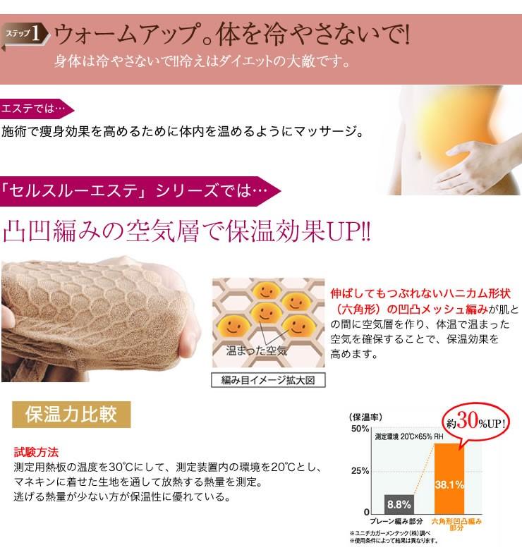 桜香純子の桜香流セルスルーエステ インナートップス