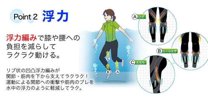武田美保 シンクロボーテ アクアシェイプスパッツ メンズ
